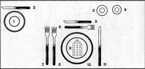 Come si apparecchia la tavola le regole del bon ton - Aggiungi un posto a tavola accordi ...